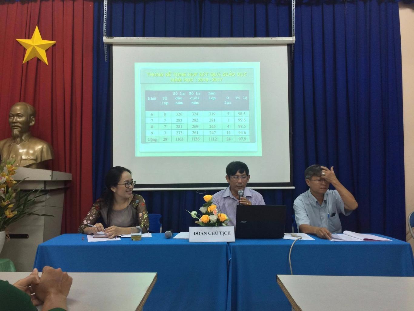 Hội nghị cán bộ viên chức năm học 2017 - 2018